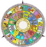 Astrological birth chart